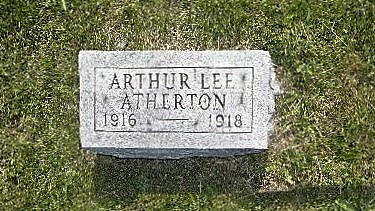 arthur atherton